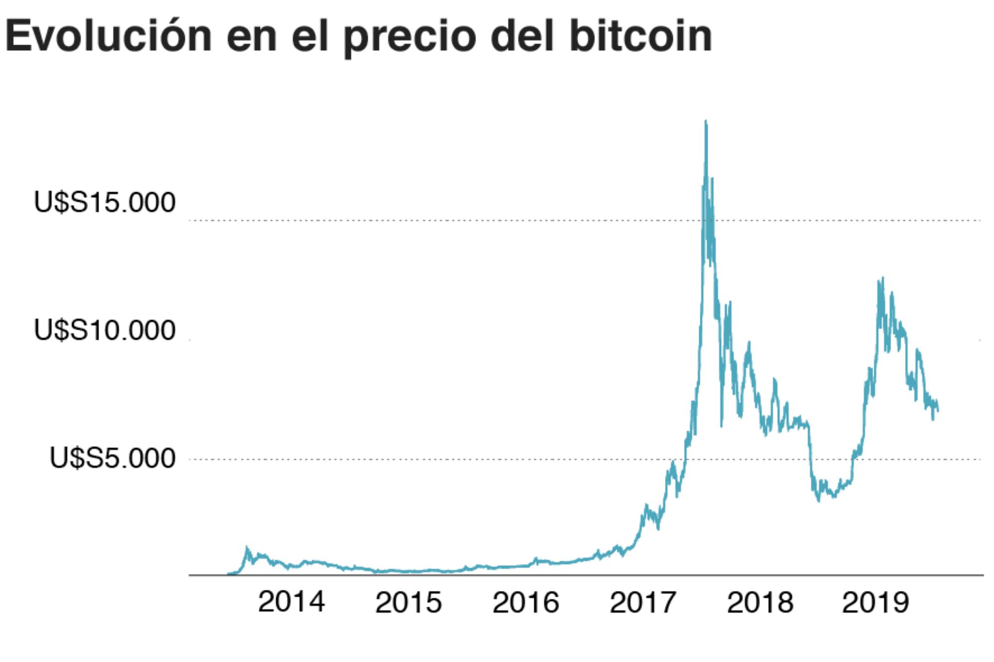 a bitcoinok valós jövedelme 2020 a képviselők online jelentik a 2020-as jövedelmüket