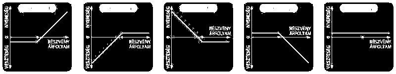 bináris opciós stratégia matematikai Az Ichimoku bináris opciókat jelez