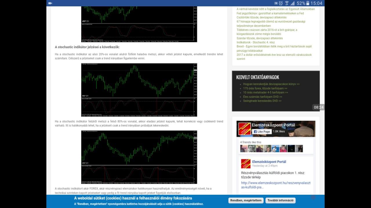 weboldal kereskedési jelekkel