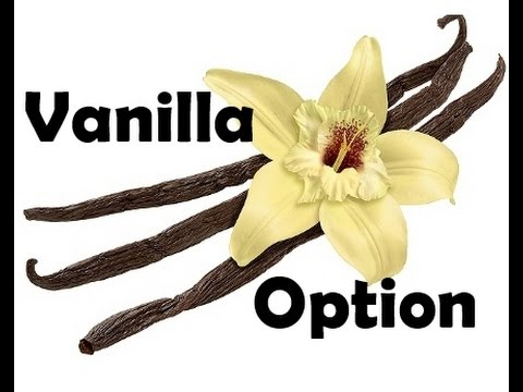 Plain vanilla opció: sima opciós ügylet