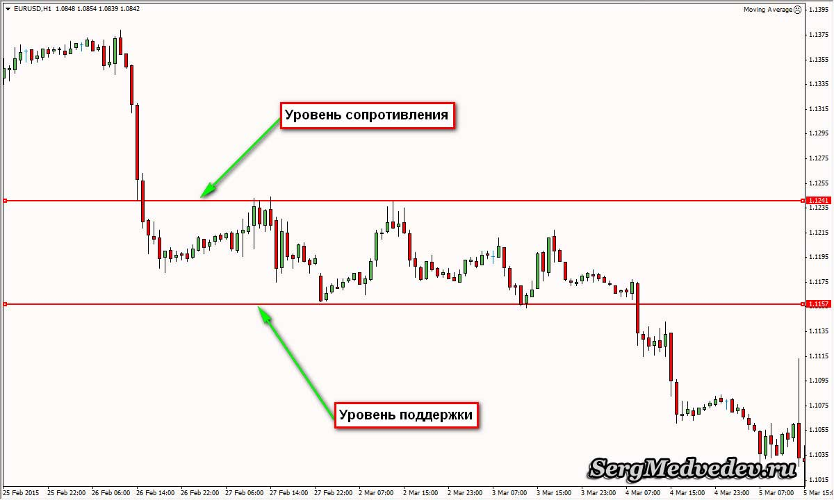 befektetési arany árfolyama