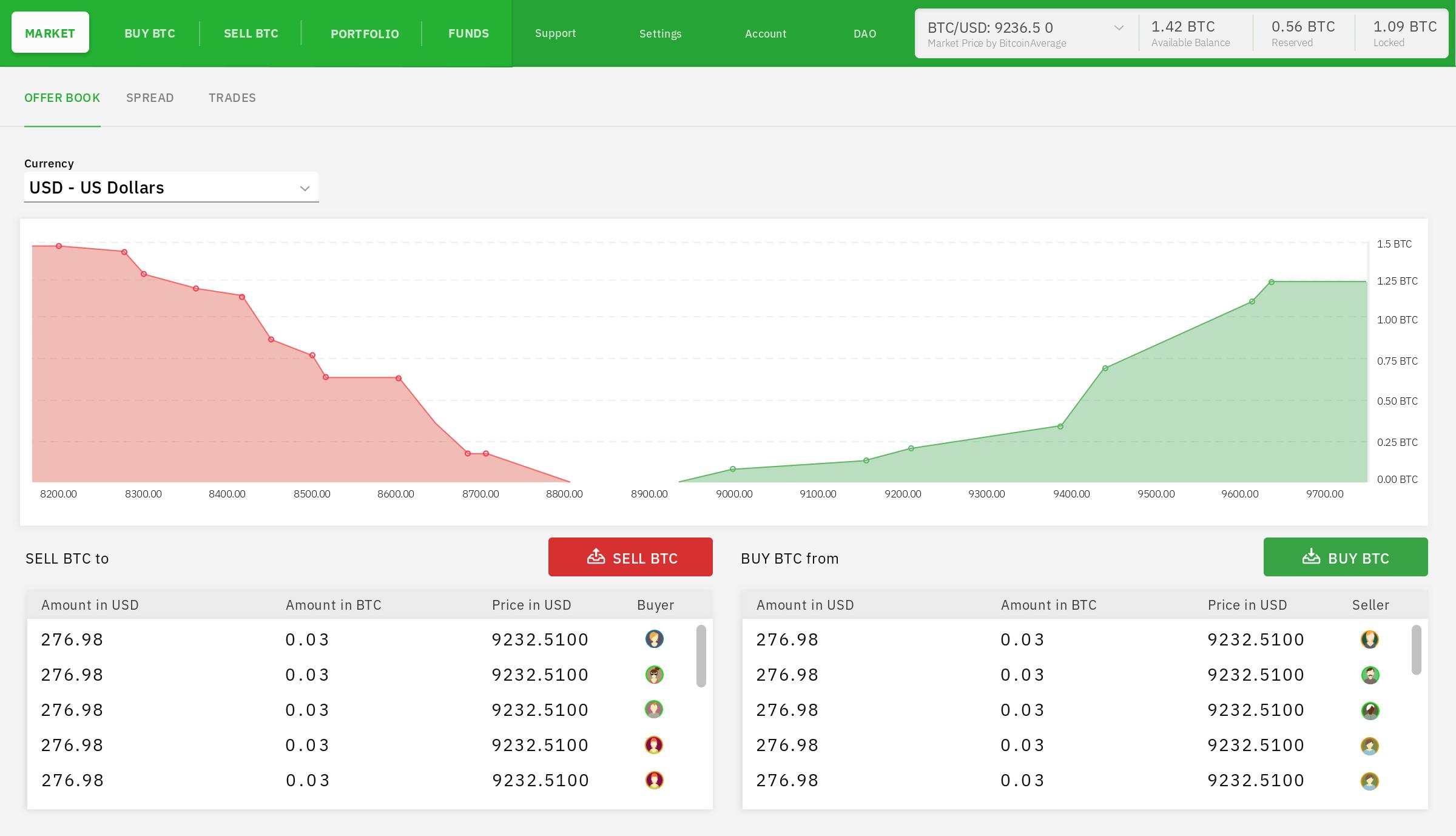 Őrült piramisjáték robbant be Magyarországra - 9000% hozam egy év alatt?