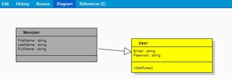 Mezőtípusok és mezőadattípusok | Microsoft Docs