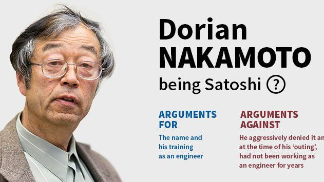 Satoshi Nakamoto to End Mystery of His 980,000 Bitcoins and Real-Life Identity