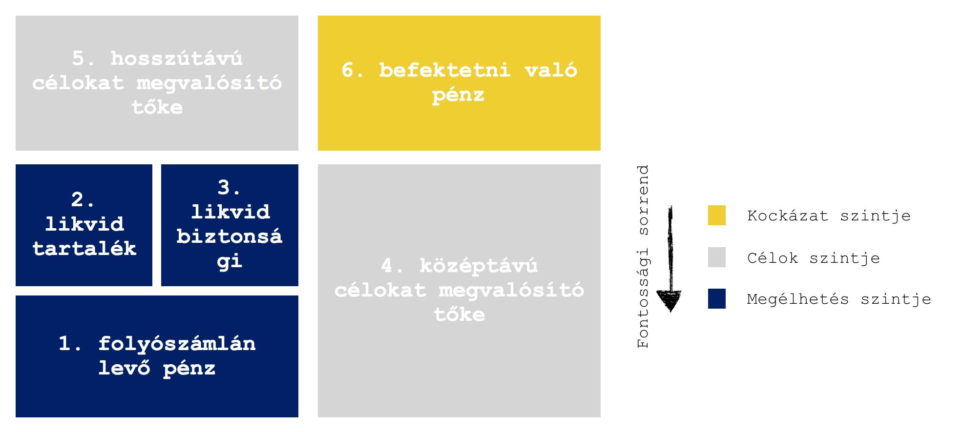 hogyan kell helyesen működni a bináris opcióknál hogyan lehet meghatározni az opciók trendjét