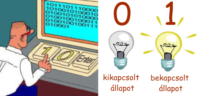 Bináris jel