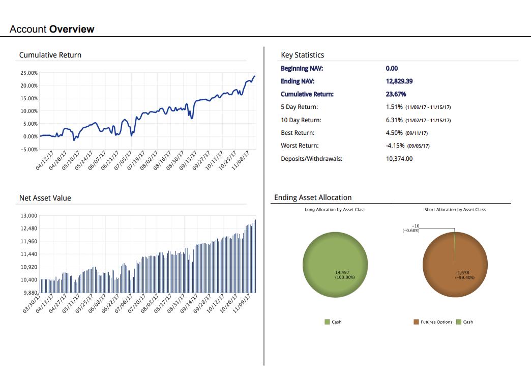 mennyit keres egy 1000 látogatóval rendelkező webhely