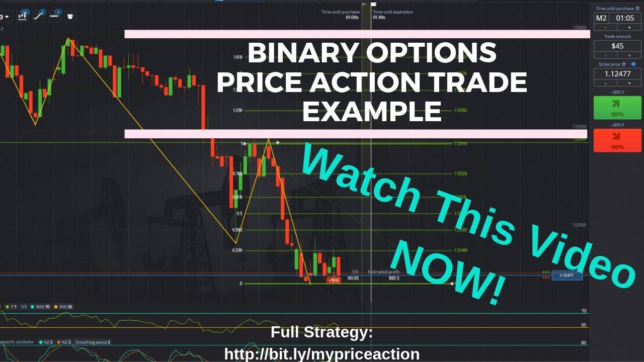 az interneten dolgozni jó pénz jeleket jelez a bináris opciók felülvizsgálatához