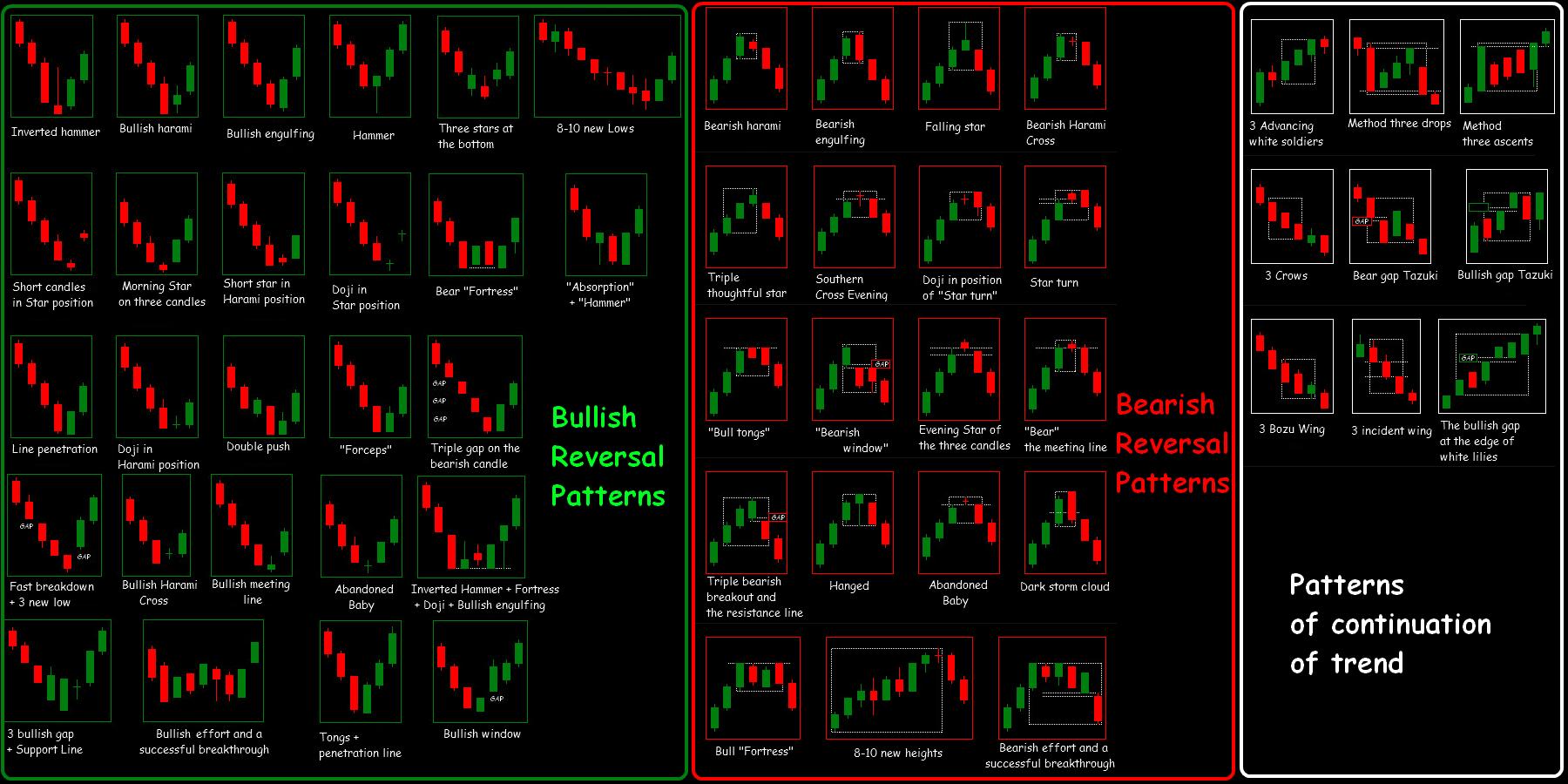 bináris opciók valódi pénzbe történő befektetés nélkül