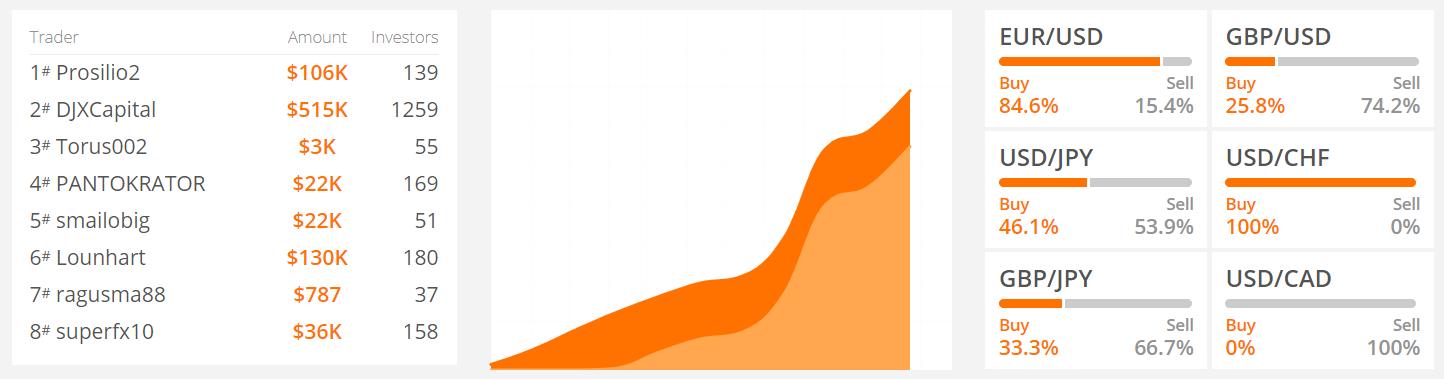 hogyan lehet pénzt keresni linkekből Az internetes bevételek azonnal befektetési befizetés nélkül