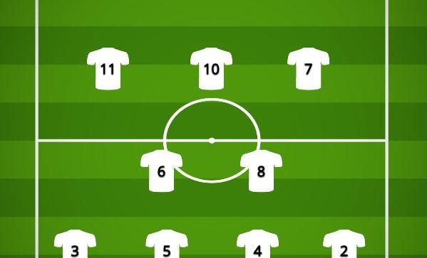 Tippek és ötletek a FIFA legjobb játékosától! – videóval | Fociclub