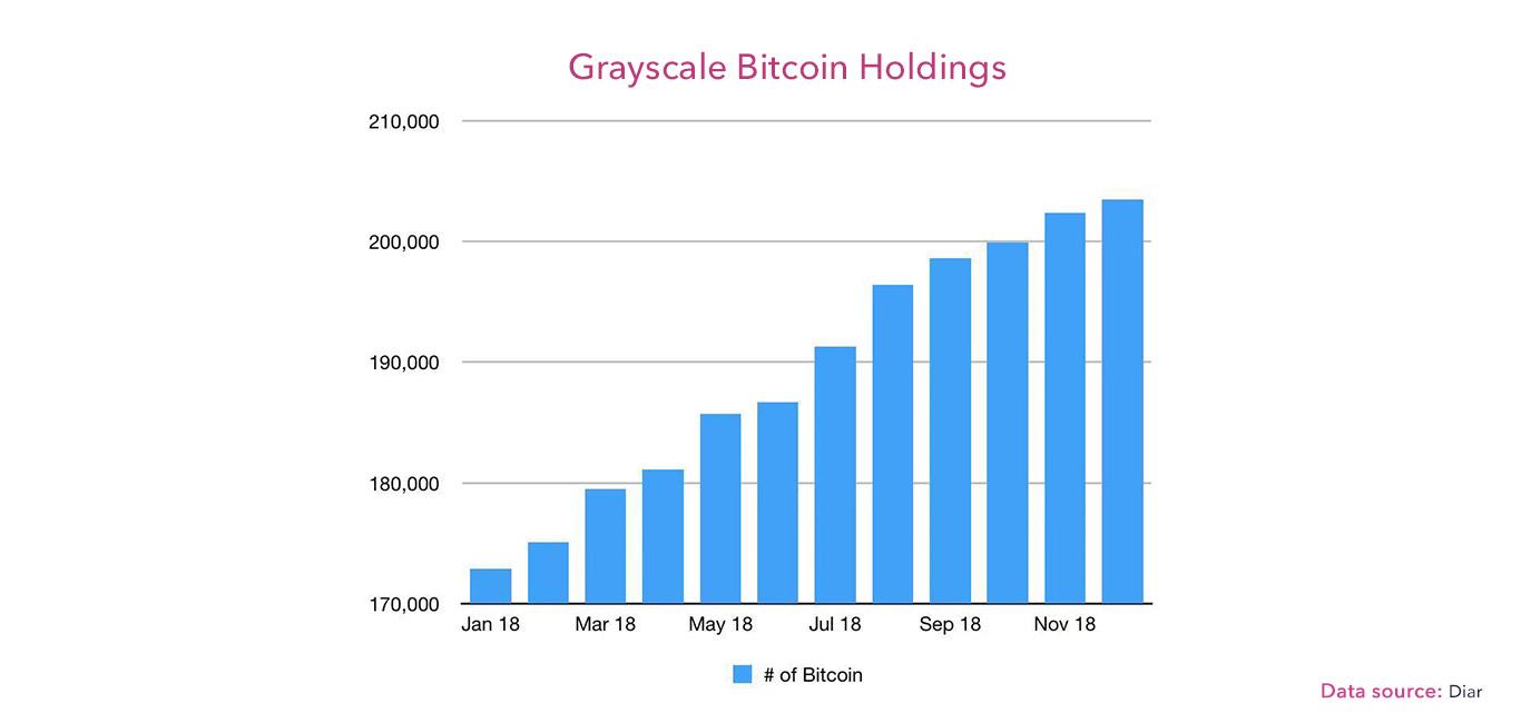 bitcoin tranzakciók