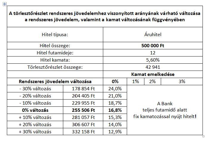Adózási tájékoztató