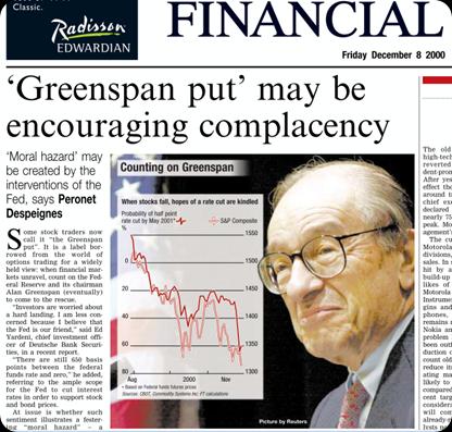 greenspan put opció