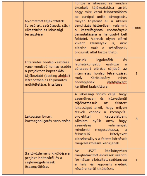 fibonacci stratégia bináris opciókban