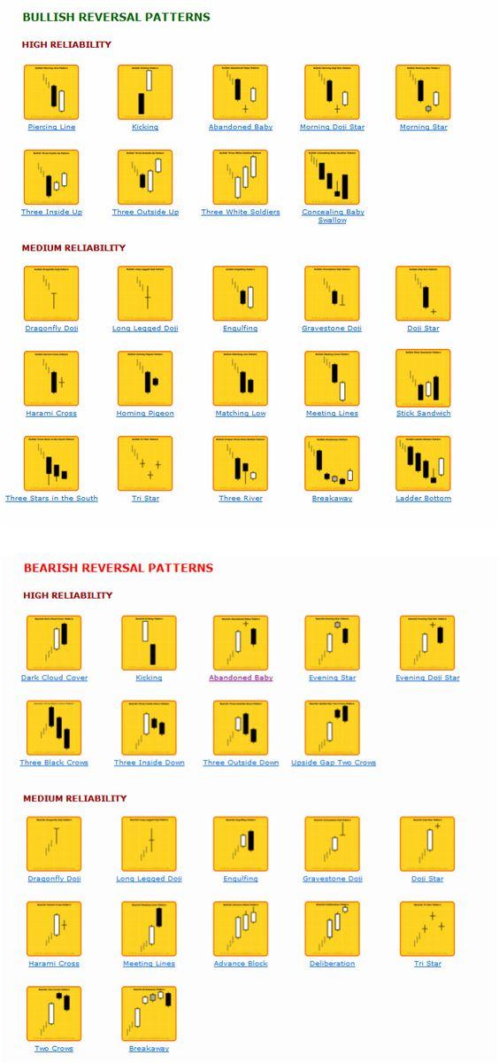 három indiai bináris opciós minta