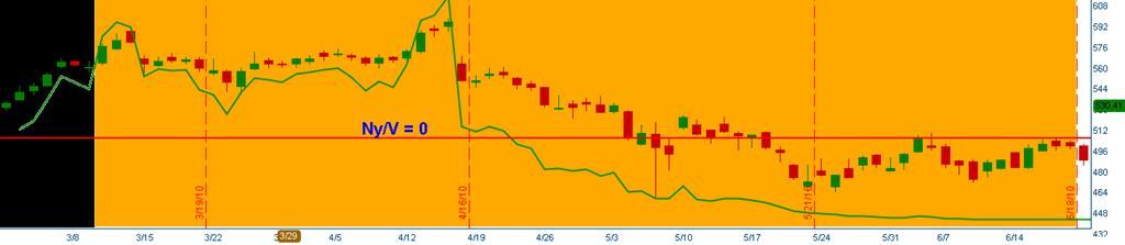 Bináris opciók Ár Akció Stratégia Kereskedelem Example
