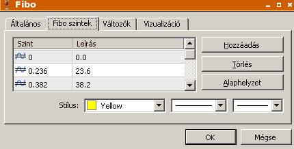 korrekció fibonacci szintekkel