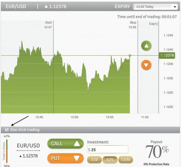 Binatex Magyarország - 1 perc alatt megváltoztathatod az életed