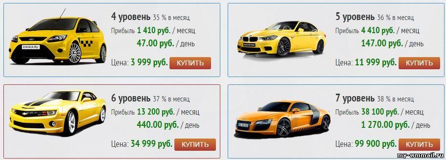 gyorsan pénzt keresni az autók számára