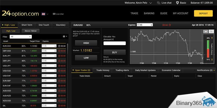 Segítek pénzt keresni bináris opciókra az én pénzemmel bot token, hogyan lehet megtudni