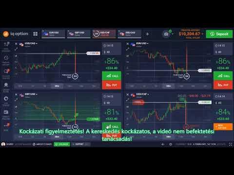 bináris opciók bemutató fiók videó