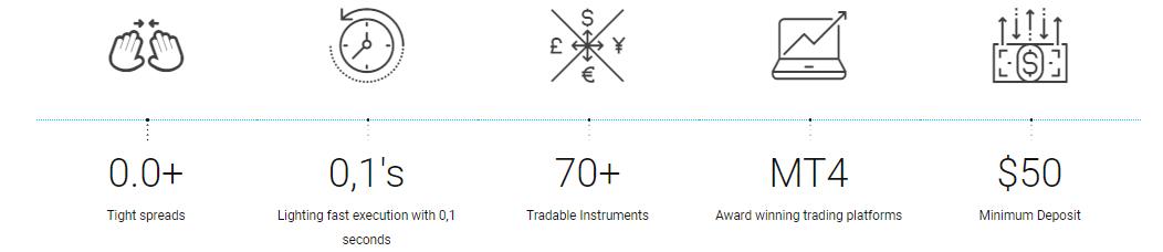 indexek kereskedési stratégiája bináris opciókról napi kereskedők