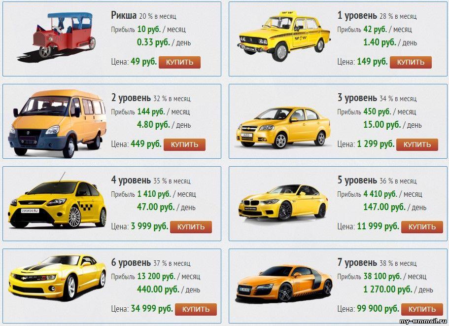trend kereskedési minták dollár opciók vélemények