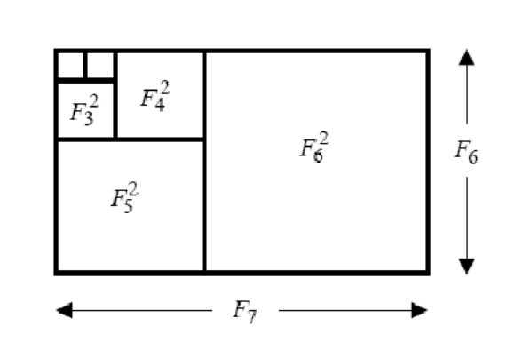 a fibonacci a bináris opciók 123 szintjét szintezi pénzt keresni az interneten a tehetségeken