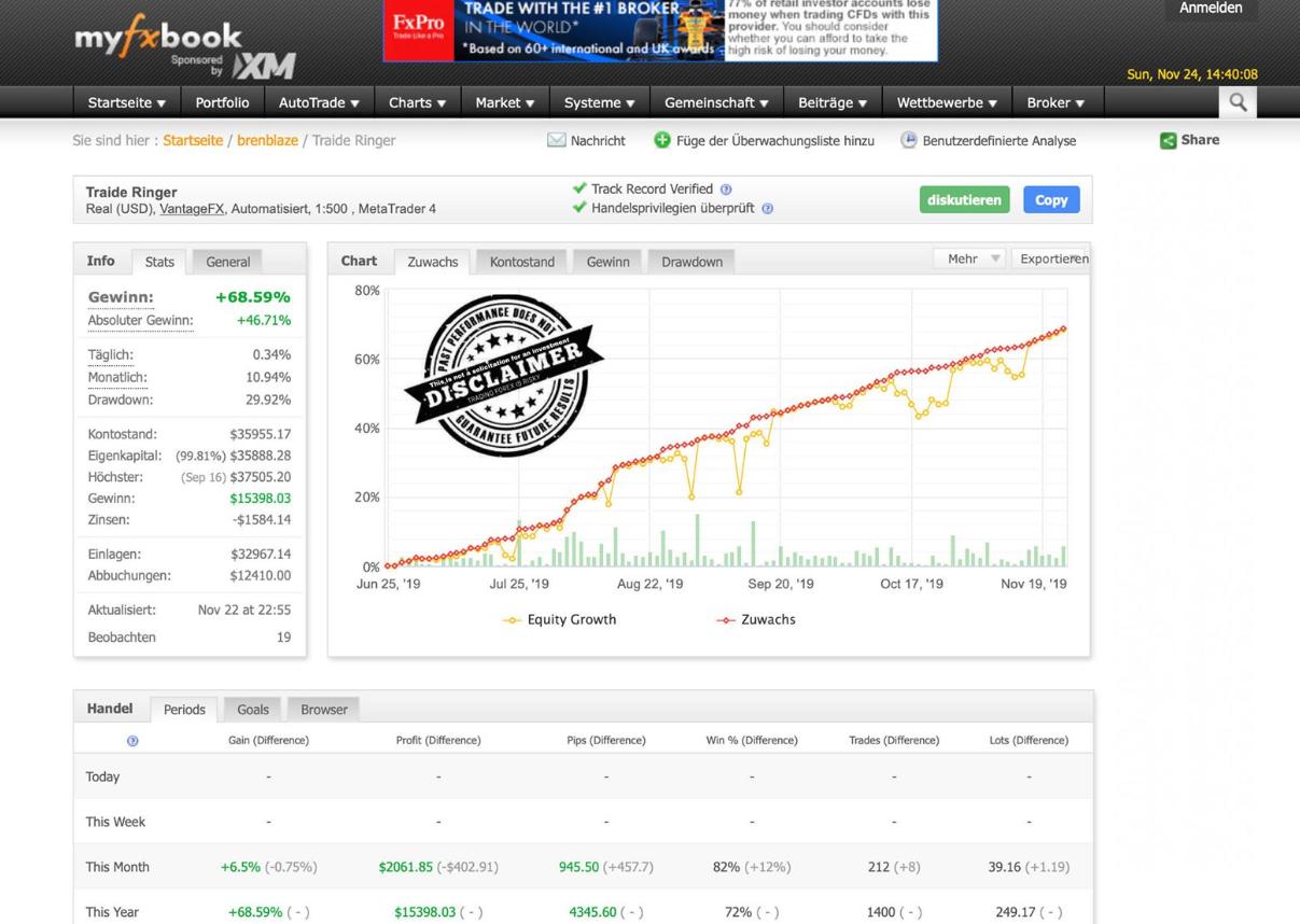 pénzt keresni egy bitcoin pénztárcán a kereskedők minősítése bináris opciókra