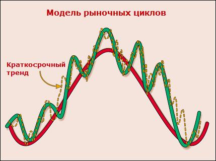 elméletek bináris opciókban purnov opciók tanfolyam