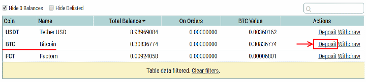 mennyit keresek bitcoinokon