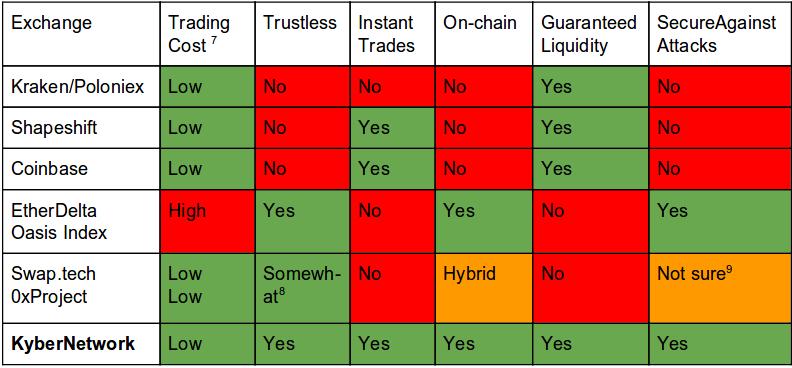 hol vannak a bináris opciók jobbak stop loss value for trading