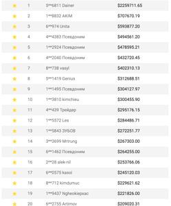 bináris opciók verum opshen vélemények online pénzt keresni megduplázva a pénzt
