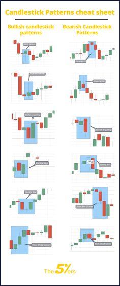 CC stratégia a bináris opciókról