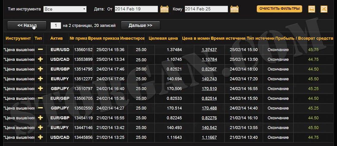 Élő menetrend bináris opciók Online (valós időben)