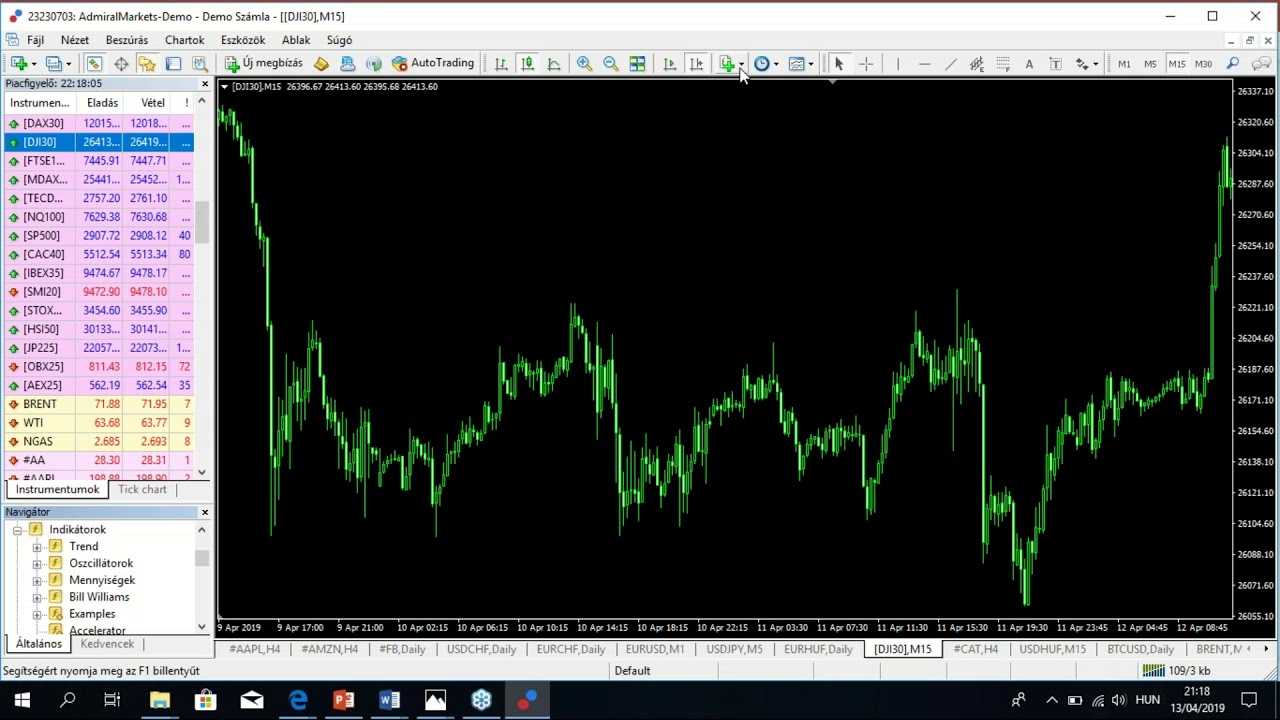 Kereskedési órák | Forex kereskedési órák | Forex kereskedési órák