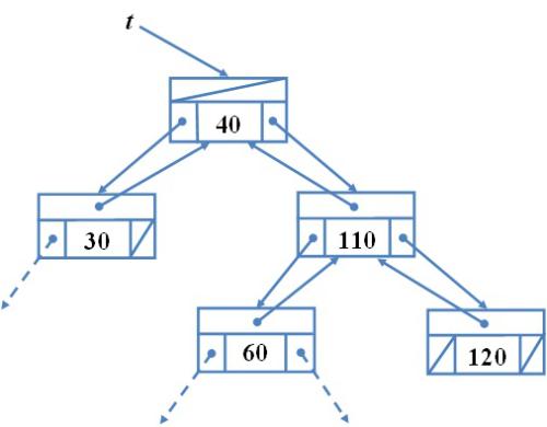 mennyit kereshet binárisokon hogyan lehet extra pénzt keresni