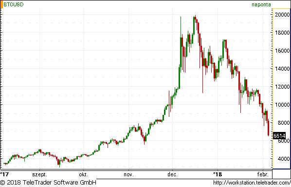 internetes bevételek bónuszokkal utolsó bitcoin