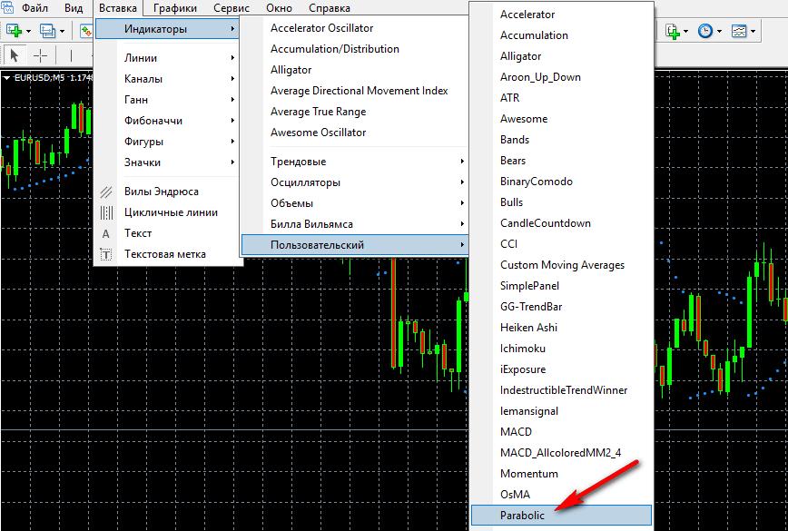 parabolc sar hogyan kell használni a bináris opciókban opciós ár osztalékfizetéskor