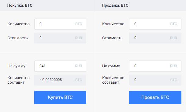 gyorsan kereshet sok bitcoinot