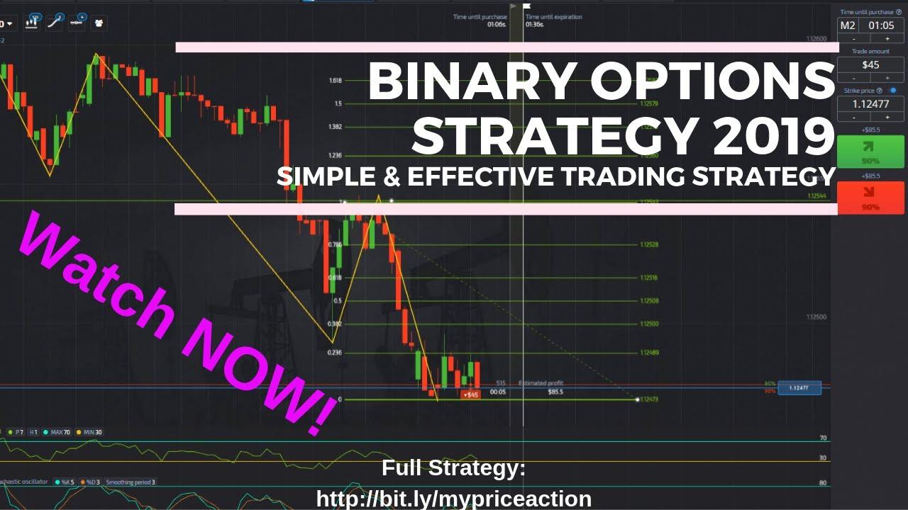 bináris opciók meghatározása
