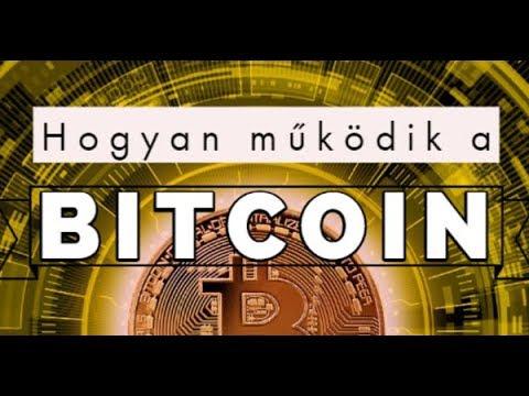 hogyan kell működni a bitcoin-videókkal bináris opciók visszavonási videó