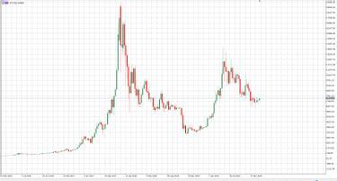 követhető-e a bitcoin milyen webhelyen lehet pénzt keresni