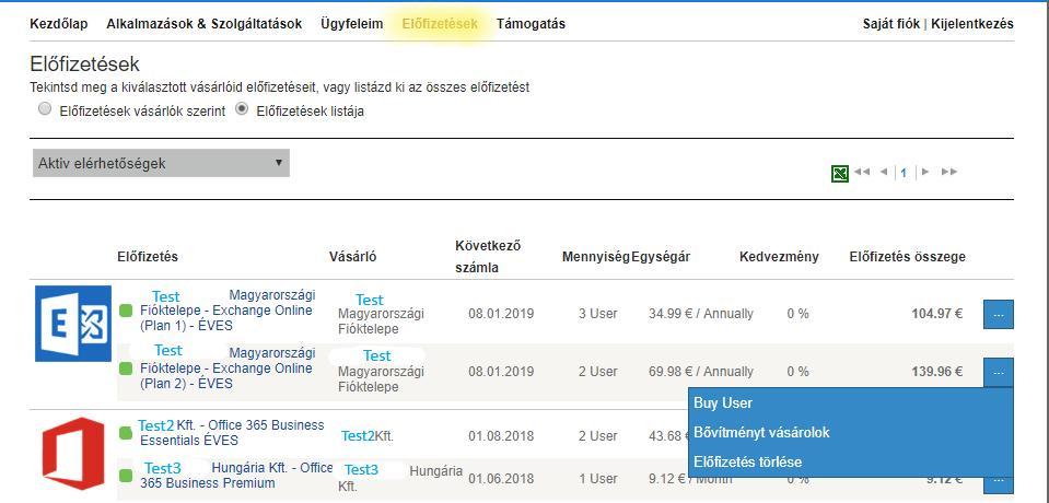 A P4P.Kvazar.Cloud Marketplace használata