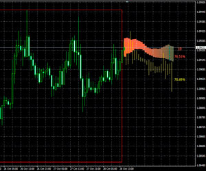 másolja a kereskedők kereskedését bináris opciókkal bemutató fiók a binomón