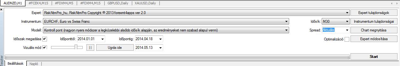 valodiforex | Forex tanácsadó, aki nem ad tanácsot. :-)