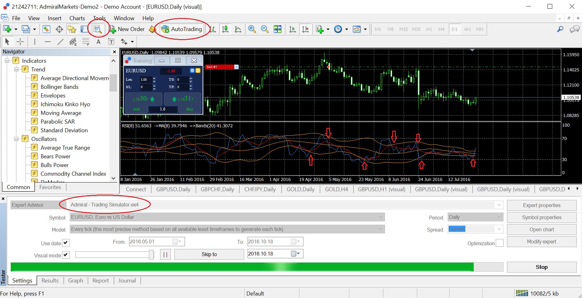 weboldal kereskedési jelekkel Anisimov pénzt keres az interneten
