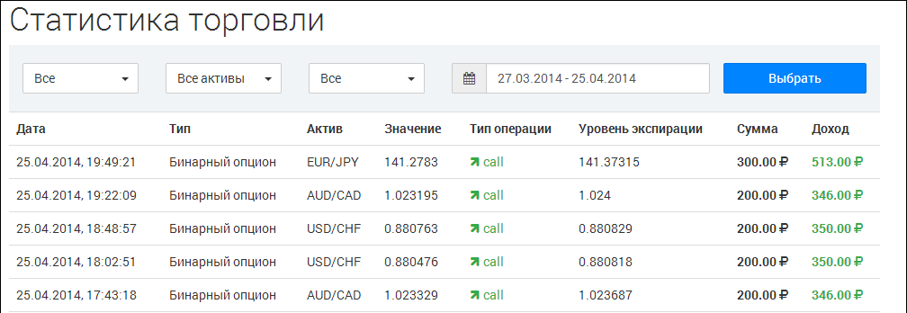 iq opció aki pénzt keres rajta)