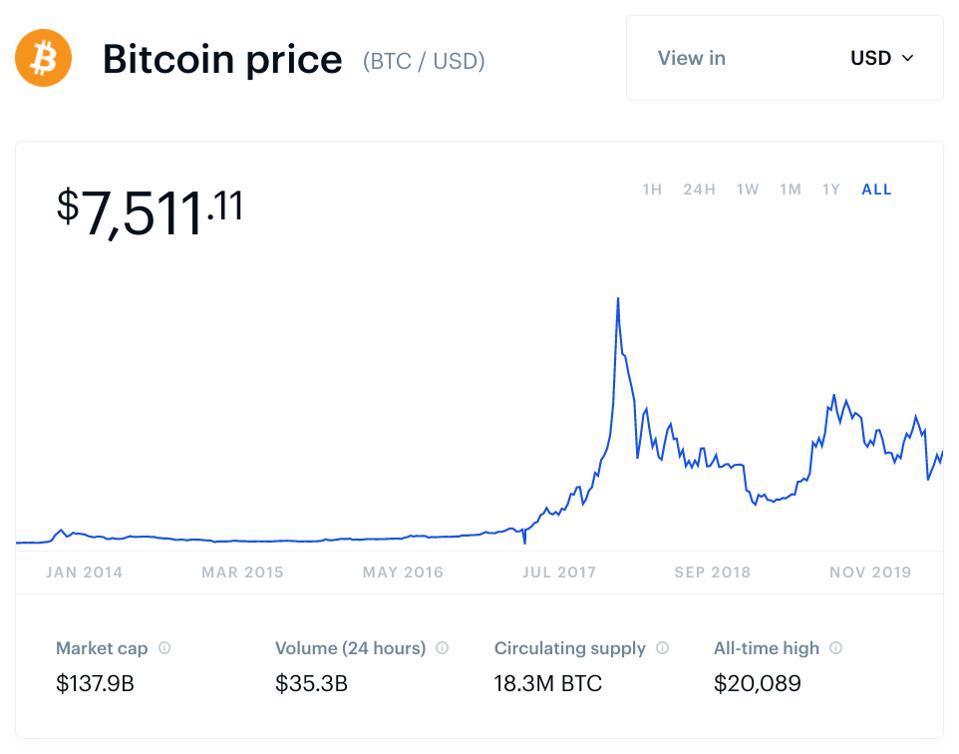 Változik a bitcoin adózása